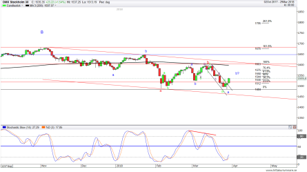 OMXS30-T-A-DAILY